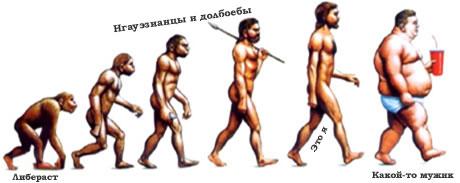 Эволюция от либераста к человеку