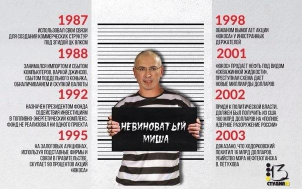 Заслуги перед Россией Михаила Ходорковского